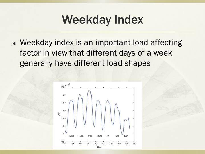 Weekday Index