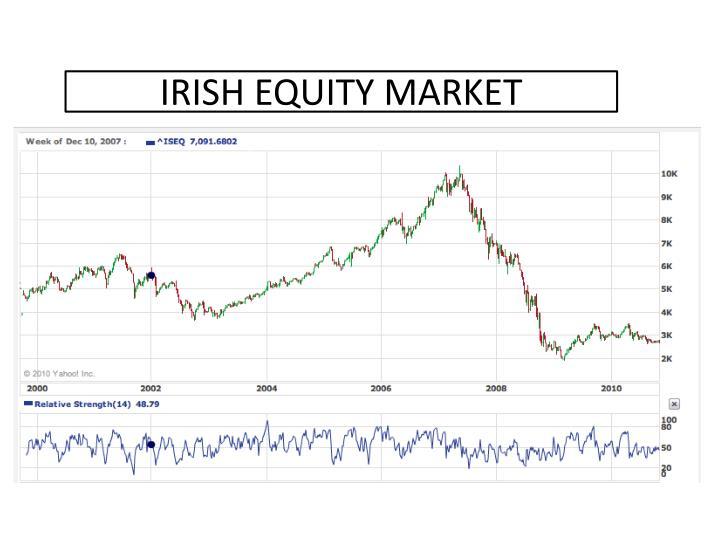 IRISH EQUITY MARKET
