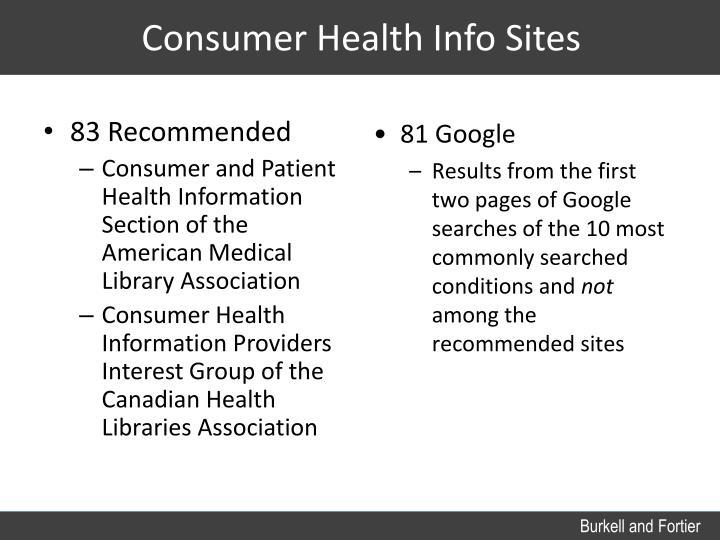 Consumer Health Info Sites