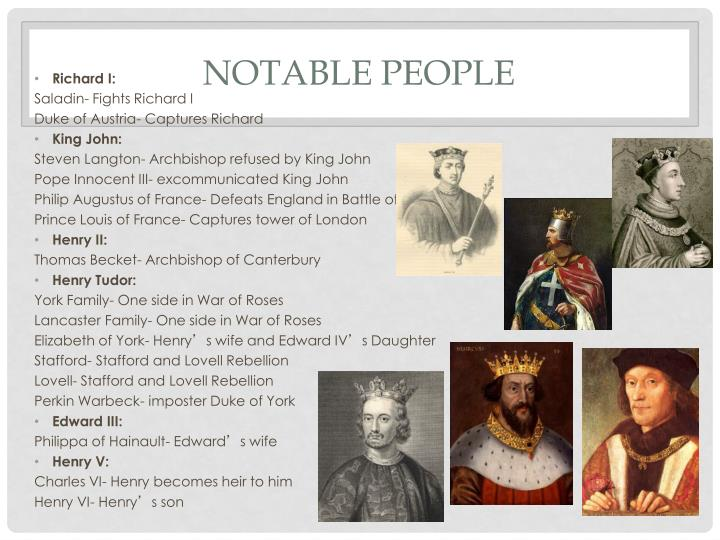 Notable people