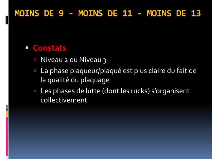 MOINS DE 9 - MOINS DE 11 - MOINS DE 13