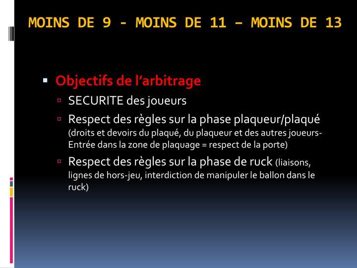 MOINS DE 9 - MOINS DE 11 – MOINS DE 13