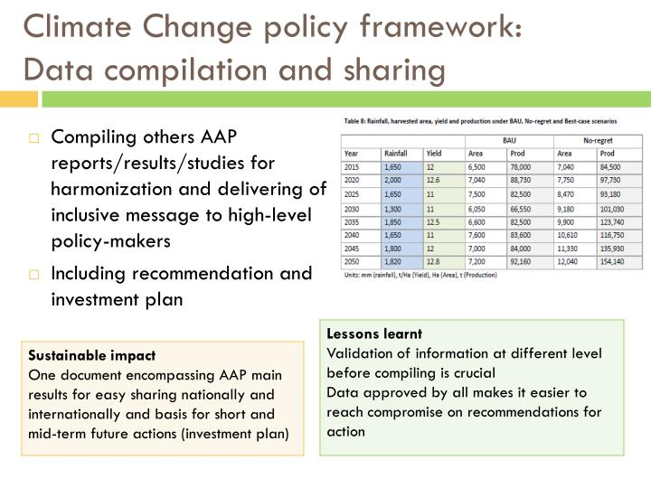 Climate Change policy framework: