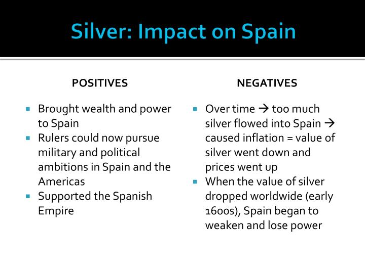 spain and the history of the trade of silver How sugar changed the world  as british colonists called it, was the engine of the slave trade that  events and people that continue to affect the history.