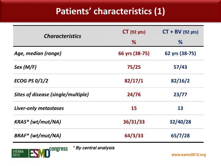 Patients' characteristics (1)