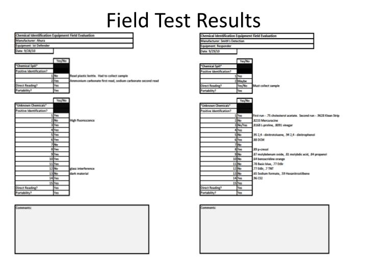 Field Test Results