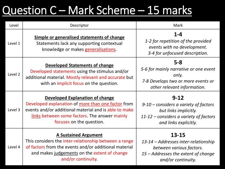 Question C – Mark Scheme – 15 marks
