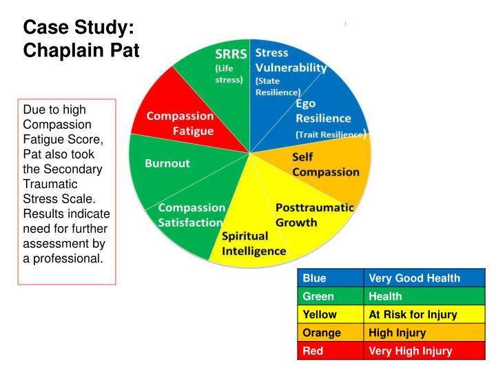 Case Study: Chaplain Pat