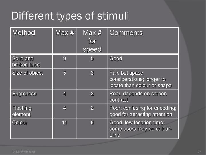 Different types of stimuli