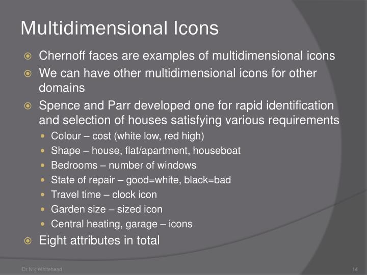 Multidimensional Icons