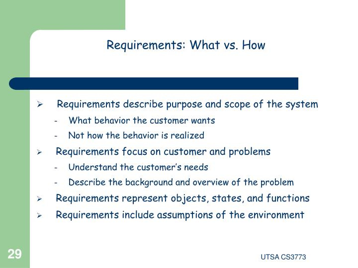 Requirements: What vs. How