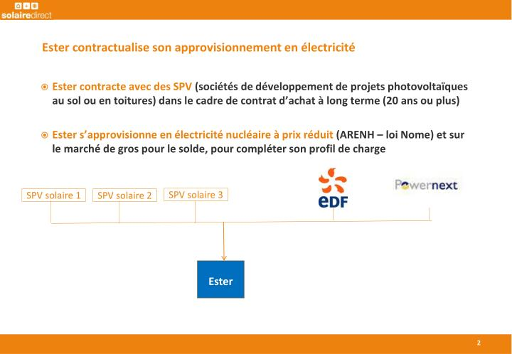 Ester contractualise son approvisionnement en lectricit