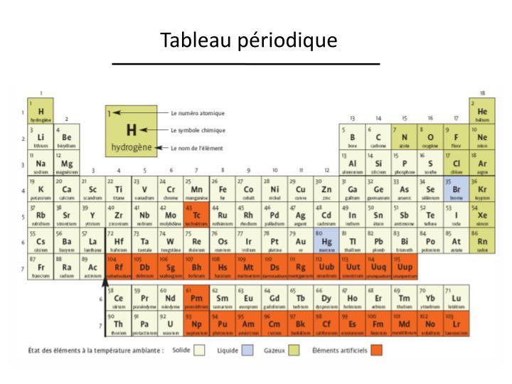 Ppt chapitre 3 univers mat riel powerpoint presentation for N tableau periodique