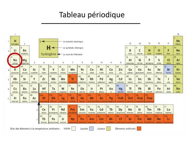 Ppt chapitre 3 univers mat riel powerpoint presentation for C tableau periodique