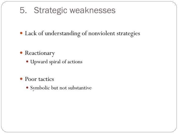 Strategic weaknesses