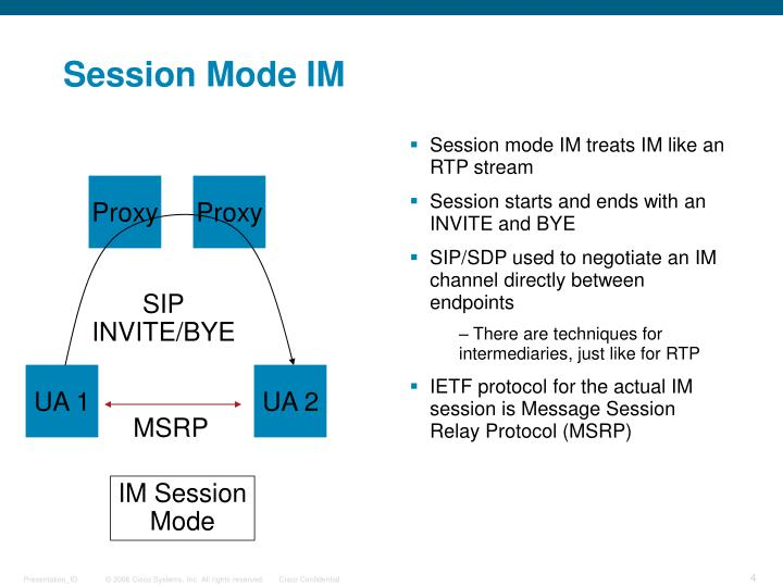 Session mode IM treats IM like an RTP stream