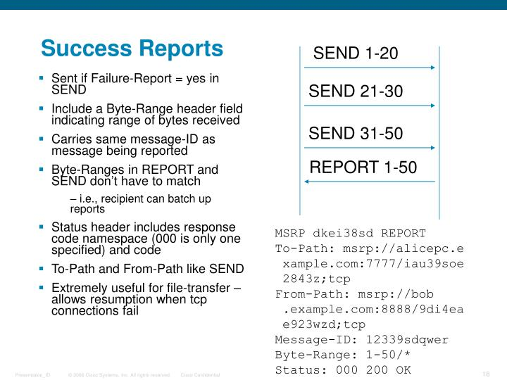 Sent if Failure-Report = yes in SEND
