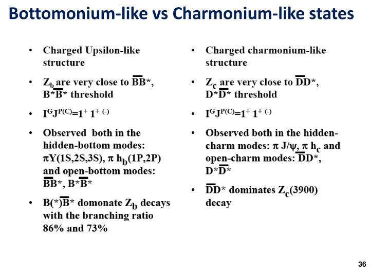 Bottomonium