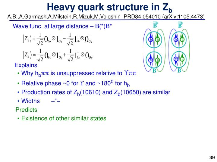 Heavy quark structure in