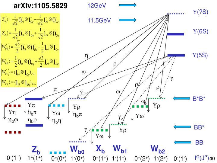 arXiv:1105.5829