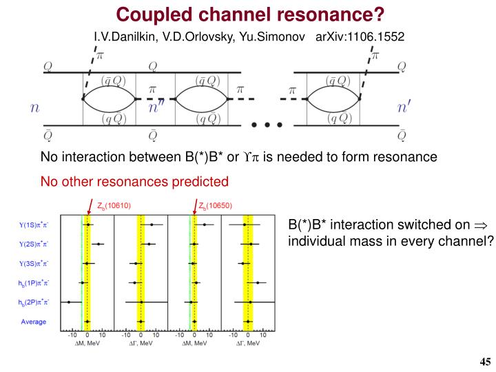 Coupled channel resonance?