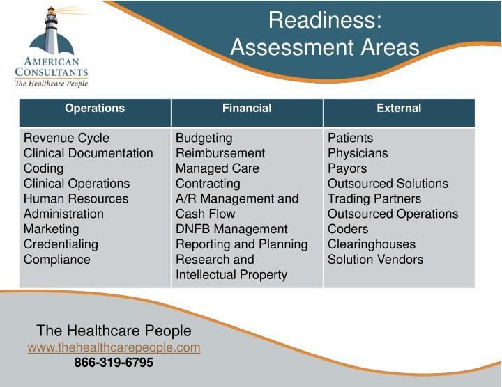 Readiness: