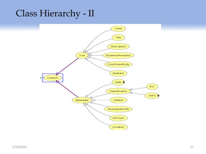 Class Hierarchy - II