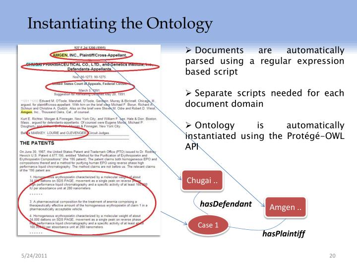Instantiating the Ontology