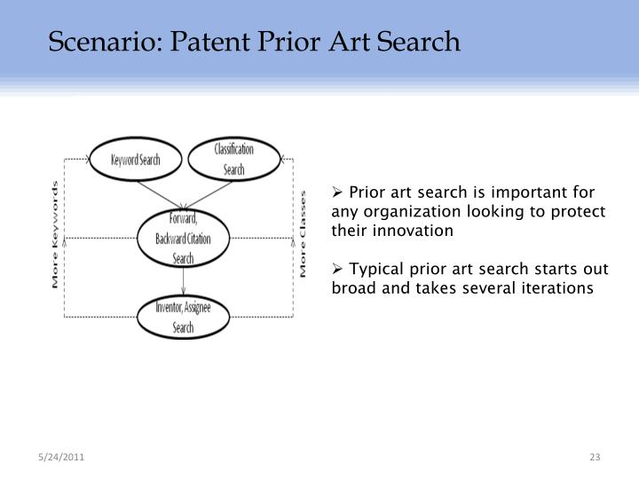 Scenario: Patent Prior Art Search