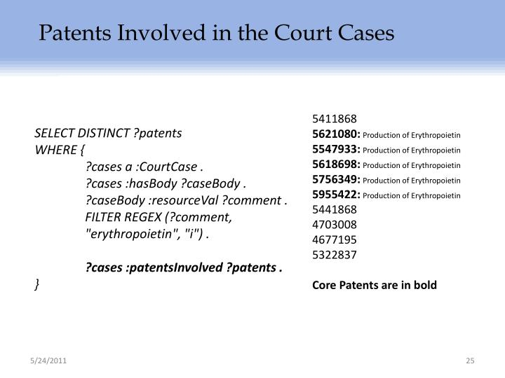 Patents Involved in the Court Cases