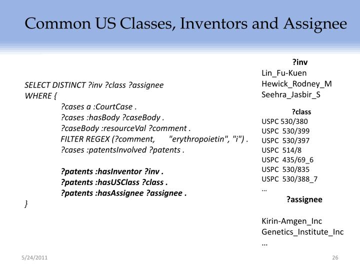 Common US Classes, Inventors and Assignee