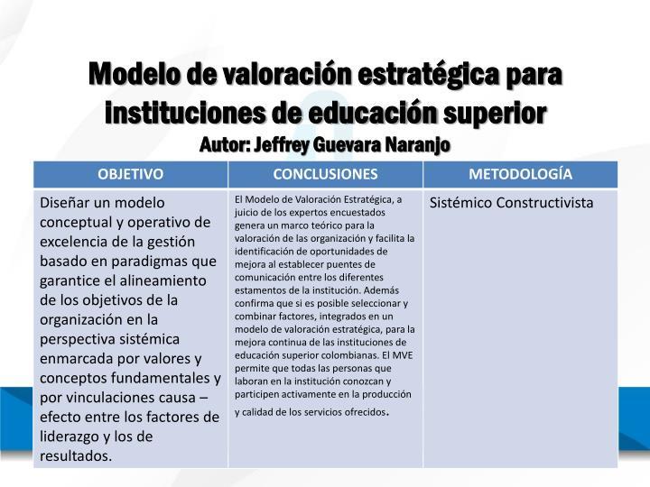 Modelo de valoración estratégica para instituciones de educación