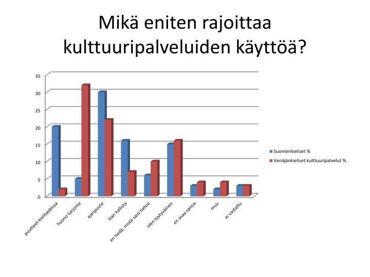 Mikä eniten rajoittaa kulttuuripalveluiden käyttöä?