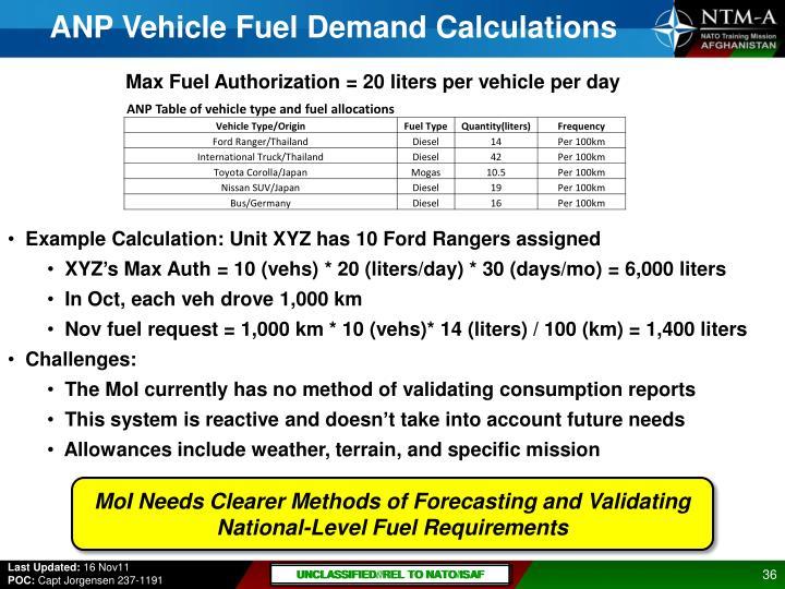 ANP Vehicle Fuel Demand Calculations