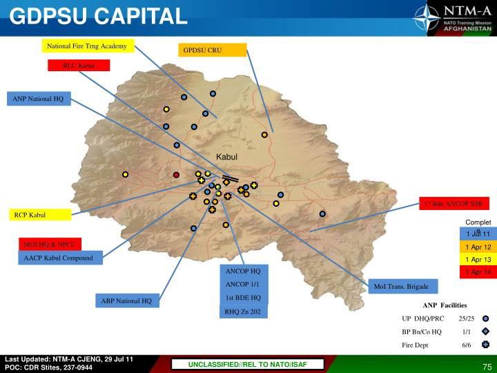 GDPSU CAPITAL