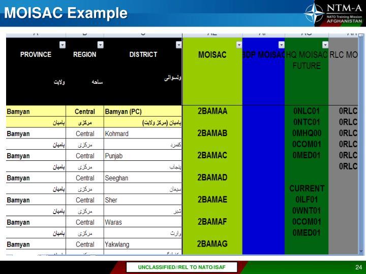 MOISAC Example