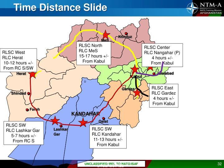 Time Distance Slide