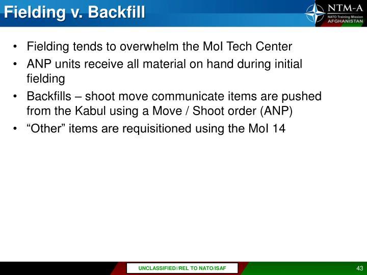 Fielding v. Backfill