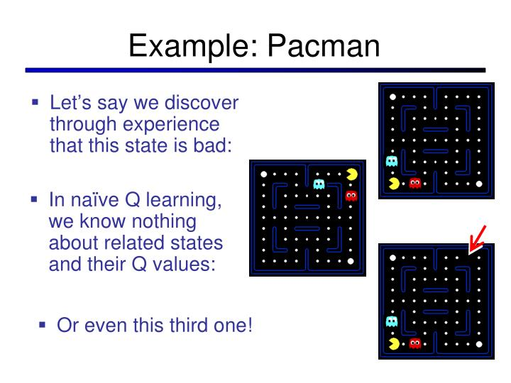 Example: Pacman