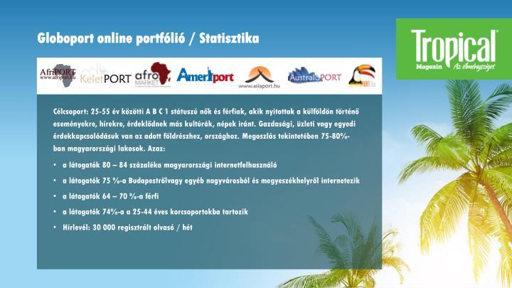 Globoport online portfólió / Statisztika