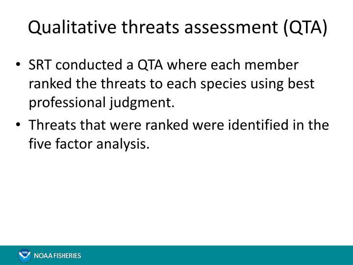 Qualitative threats assessment (QTA)