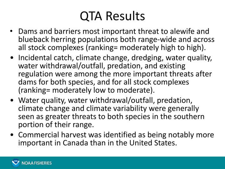 QTA Results