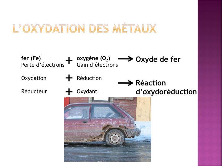 L'Oxydation des métaux