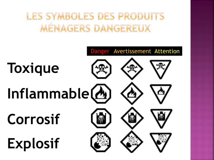 Les symboles des produits ménagers dangereux