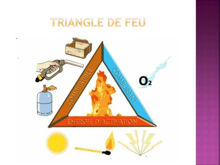 Triangle de feu