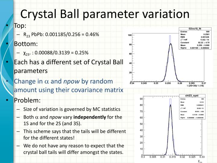 Crystal Ball parameter variation