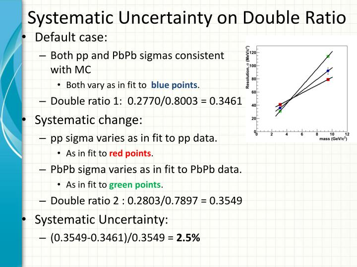 Systematic Uncertainty on Double