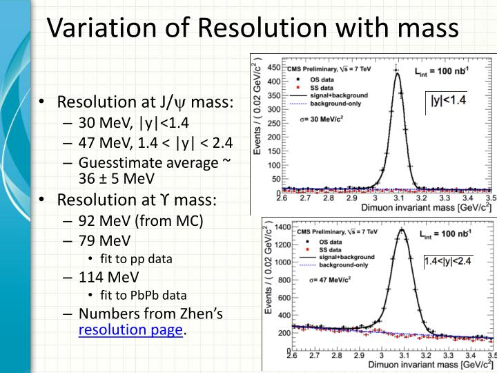 Variation of Resolution with mass