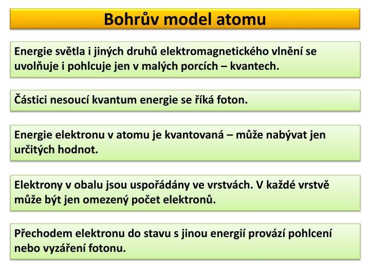 Bohrův