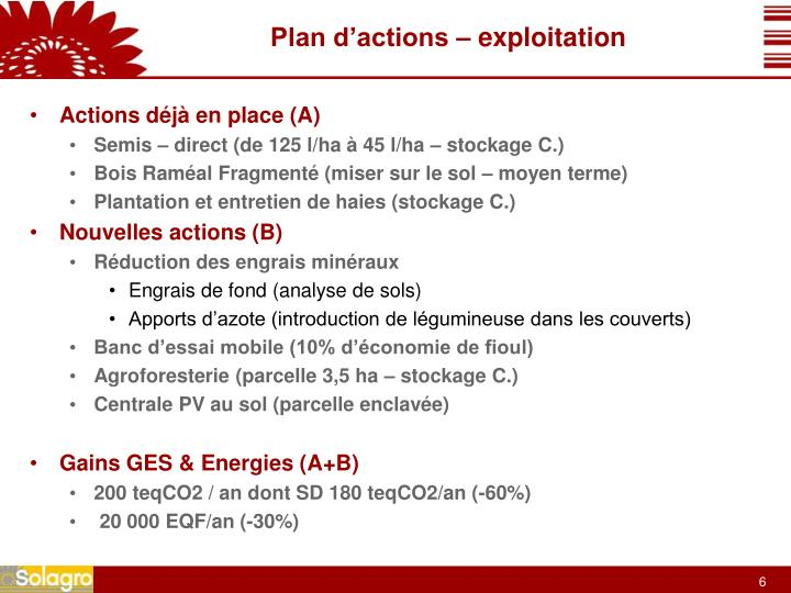 Plan d'actions – exploitation